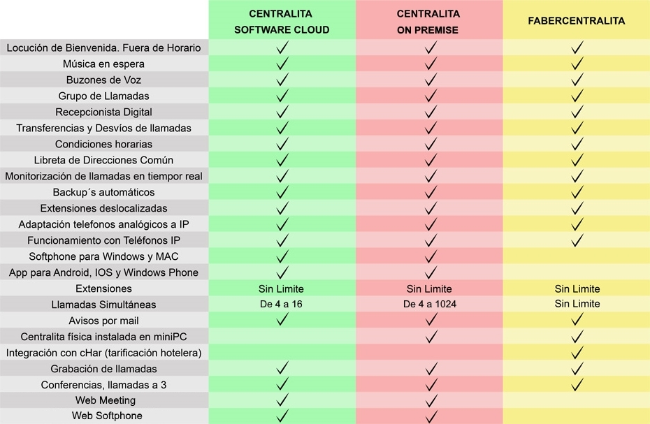 20181112_centralitas-ip