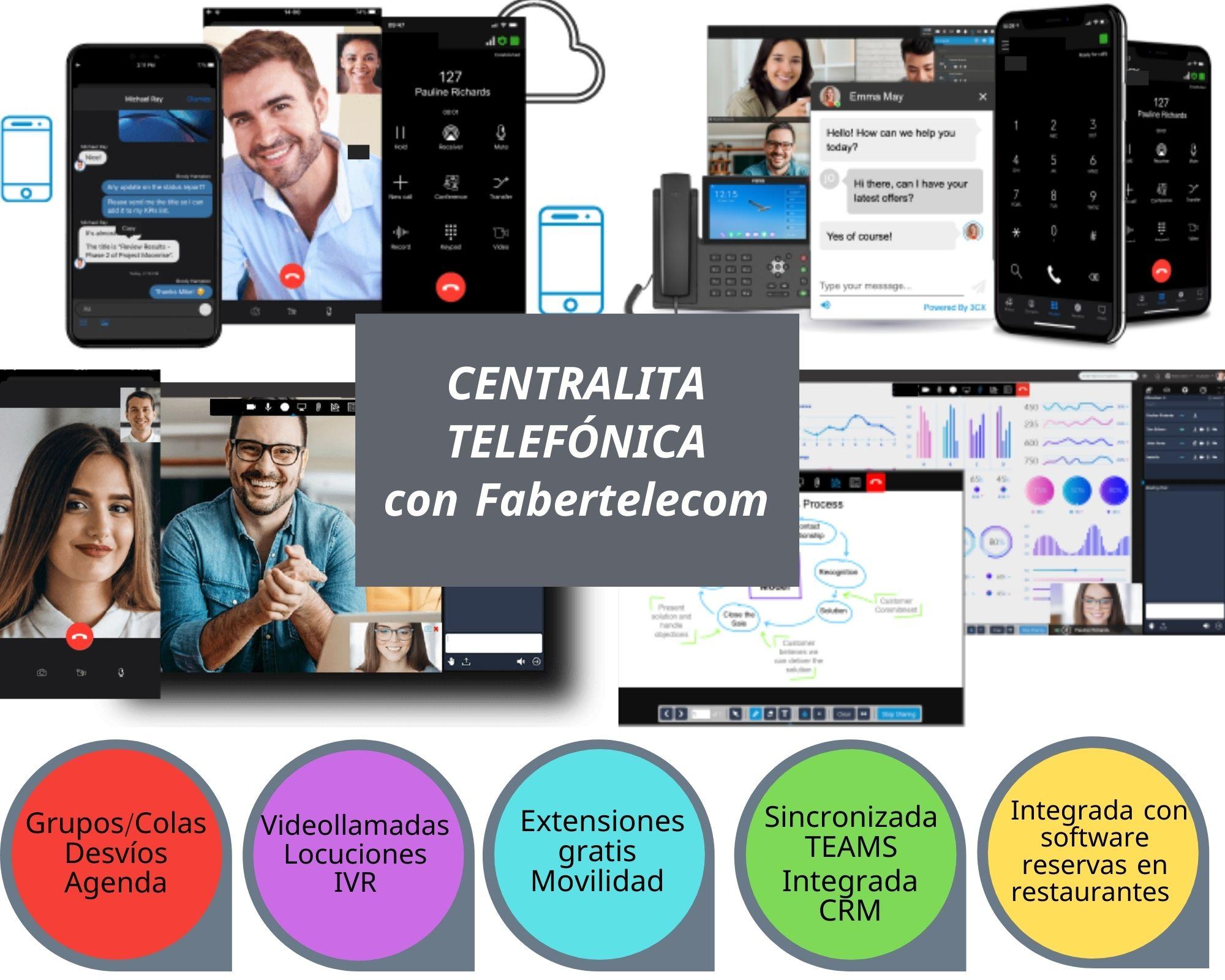 Caracteristicas centralita telefonica